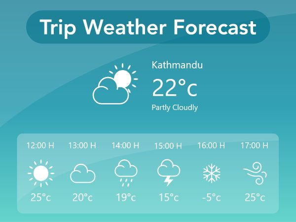 trip weather forecast banner