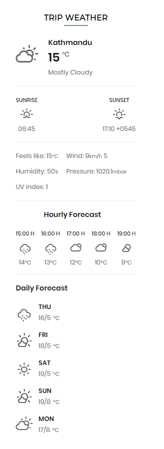 trip weather at the frontend